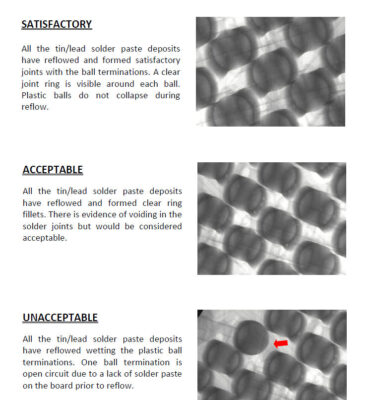 BGA X-Ray Inspection wall charts and poster training sets